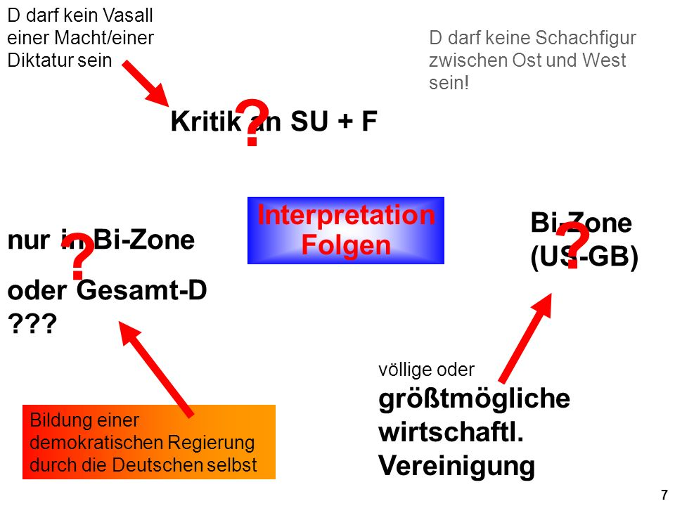 Interpretation Folgen