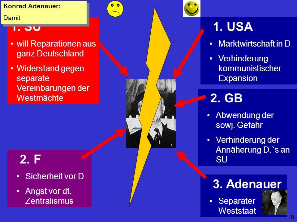 für und wider Konrad Adenauer: Damit. SU. will Reparationen aus ganz Deutschland. Widerstand gegen separate Vereinbarungen der Westmächte.