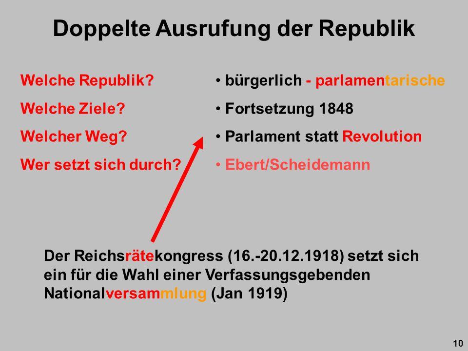 Doppelte Ausrufung der Republik