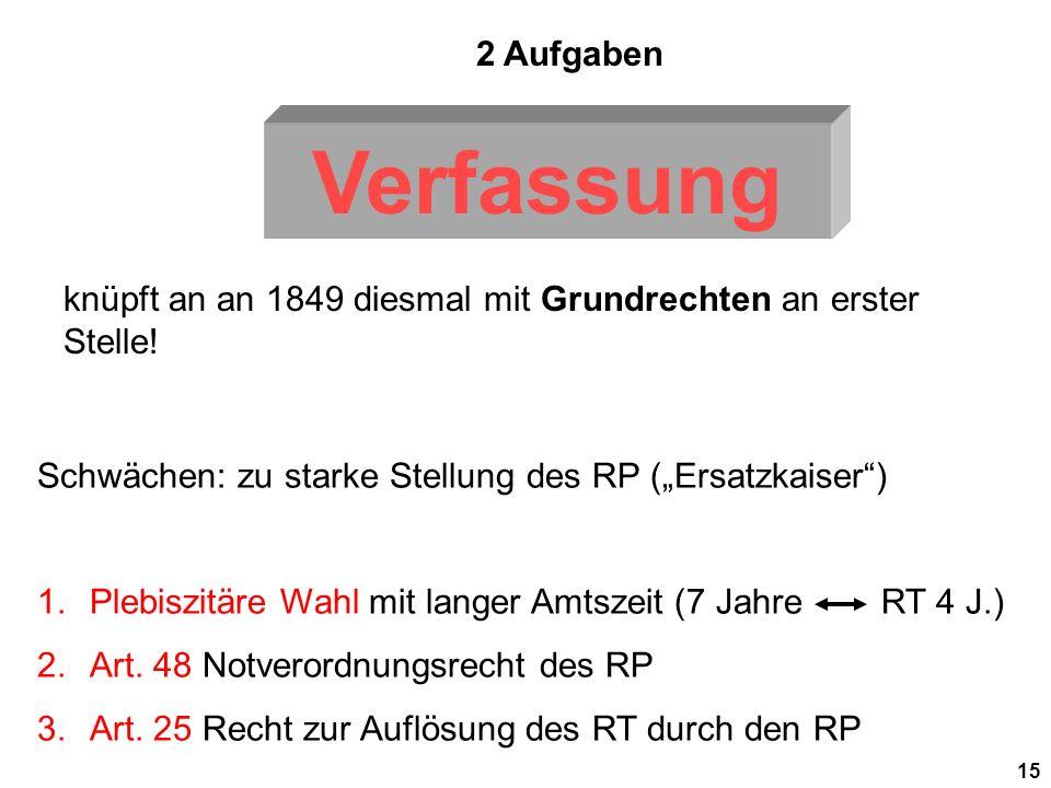 "2 Aufgaben Verfassung. knüpft an an 1849 diesmal mit Grundrechten an erster Stelle! Schwächen: zu starke Stellung des RP (""Ersatzkaiser )"