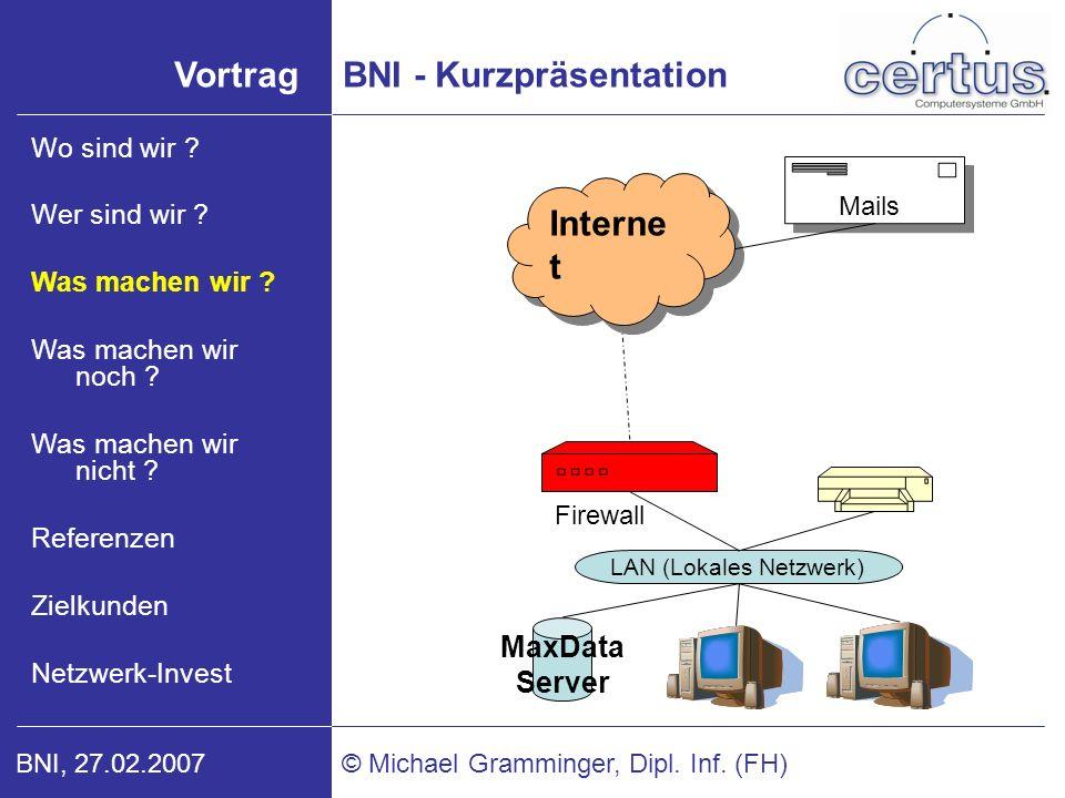 LAN (Lokales Netzwerk)