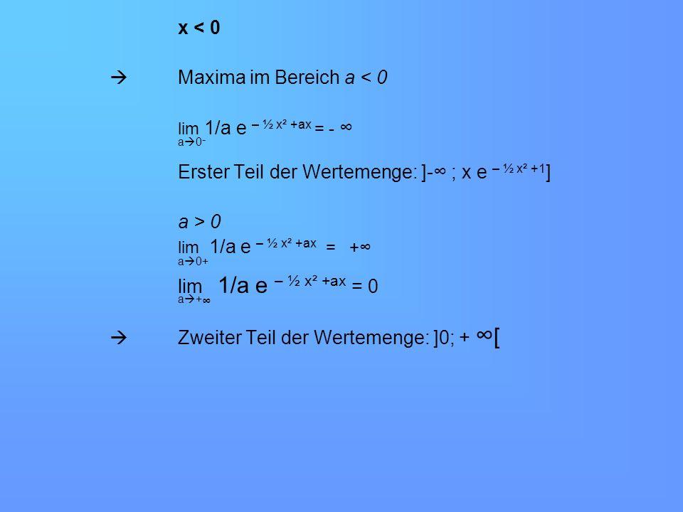 a0- a0+ lim 1/a e – ½ x² +ax = 0 a+∞ x < 0