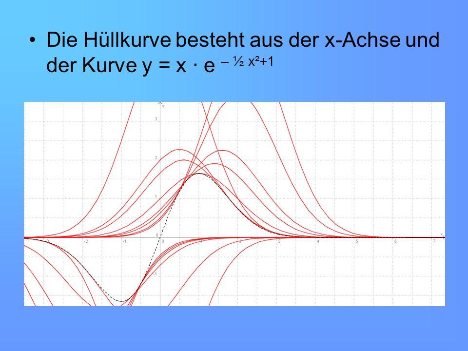 Die Hüllkurve besteht aus der x-Achse und der Kurve y = x ∙ e – ½ x²+1
