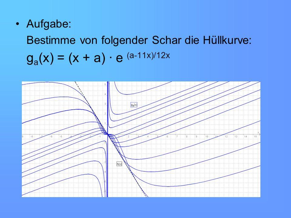 ga(x) = (x + a) ∙ e (a-11x)/12x