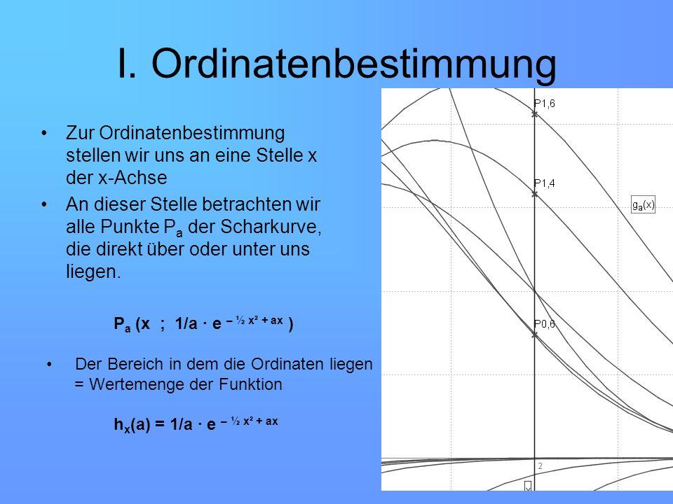 I. Ordinatenbestimmung