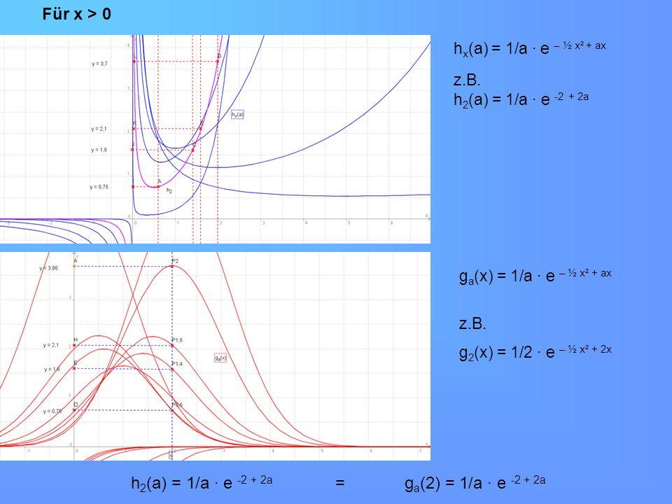 h2(a) = 1/a ∙ e -2 + 2a = ga(2) = 1/a ∙ e -2 + 2a