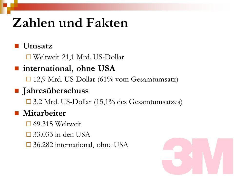 Zahlen und Fakten Umsatz international, ohne USA Jahresüberschuss