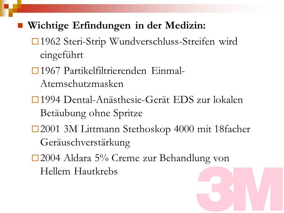 Wichtige Erfindungen in der Medizin: