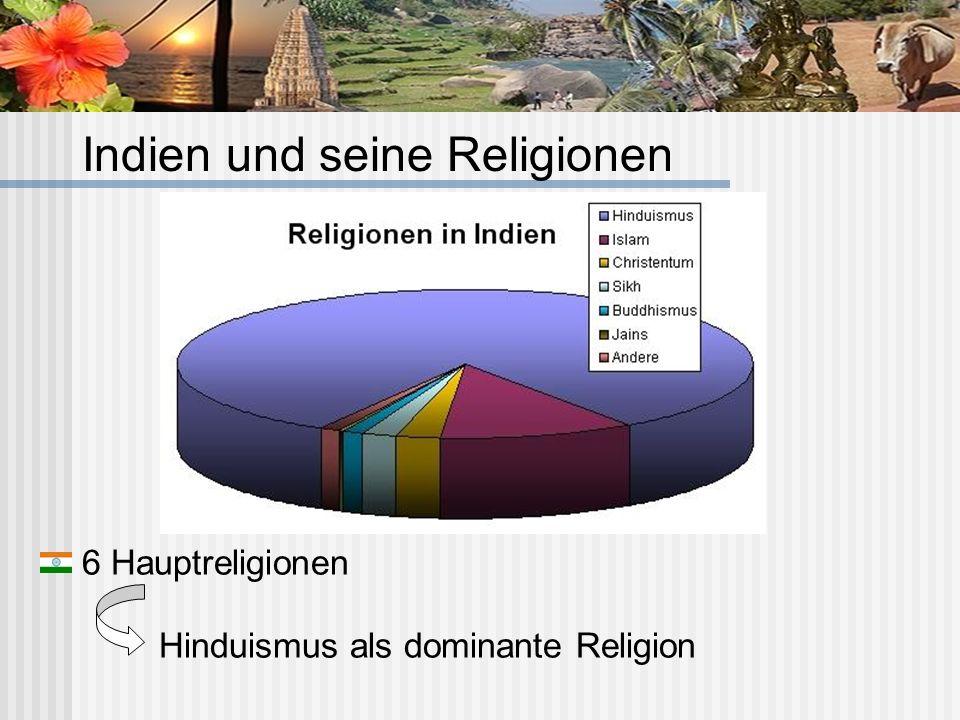 Indien und seine Religionen