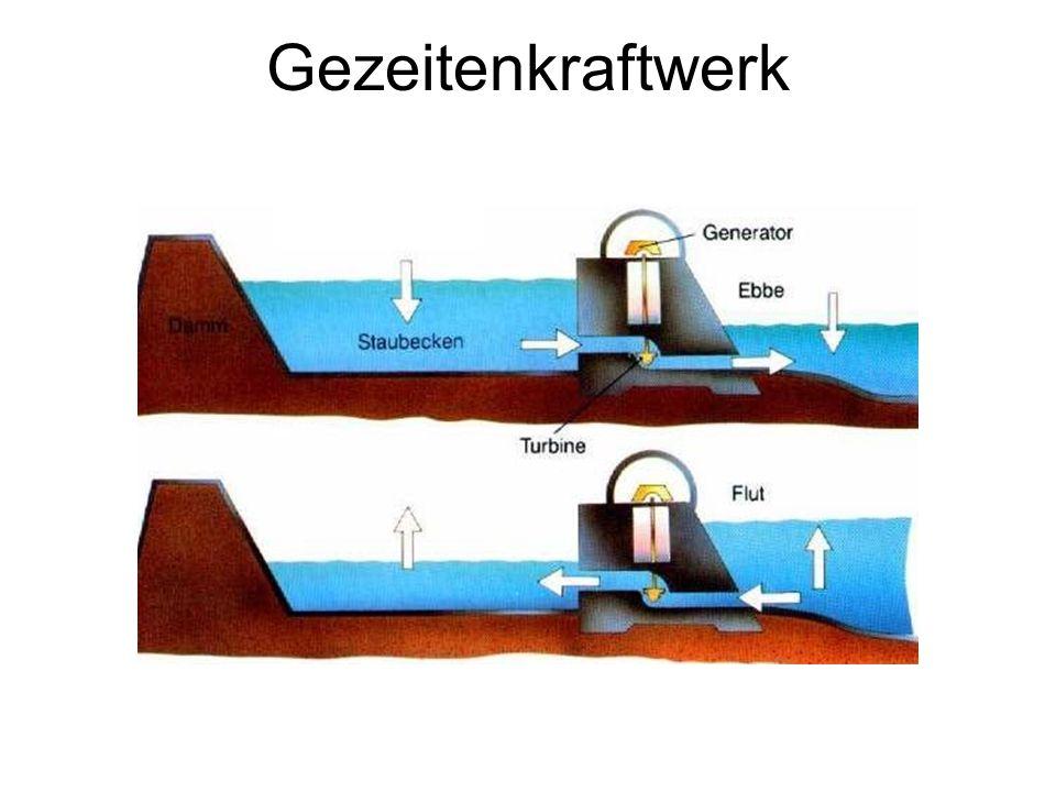 Gezeitenkraftwerk