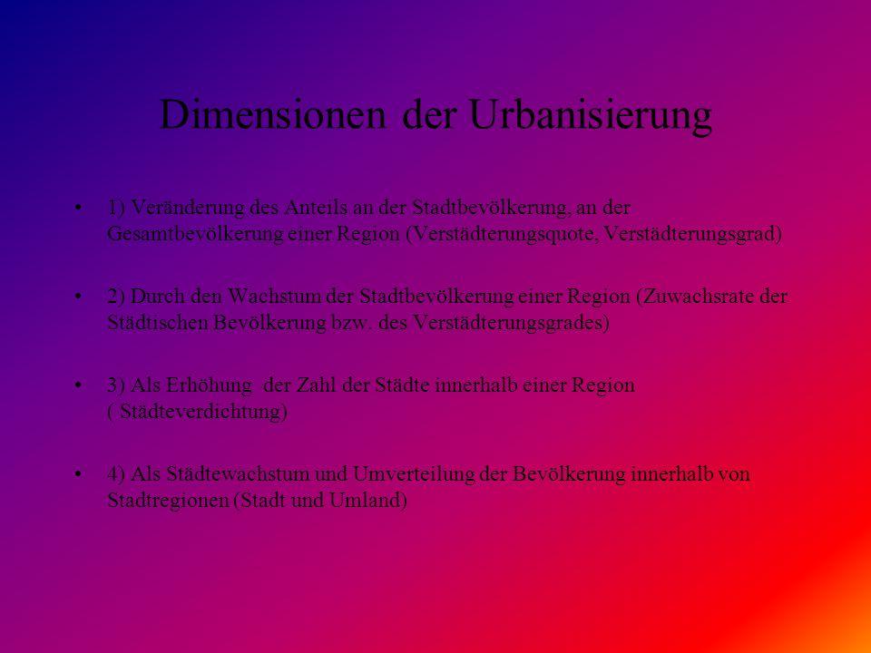 Dimensionen der Urbanisierung