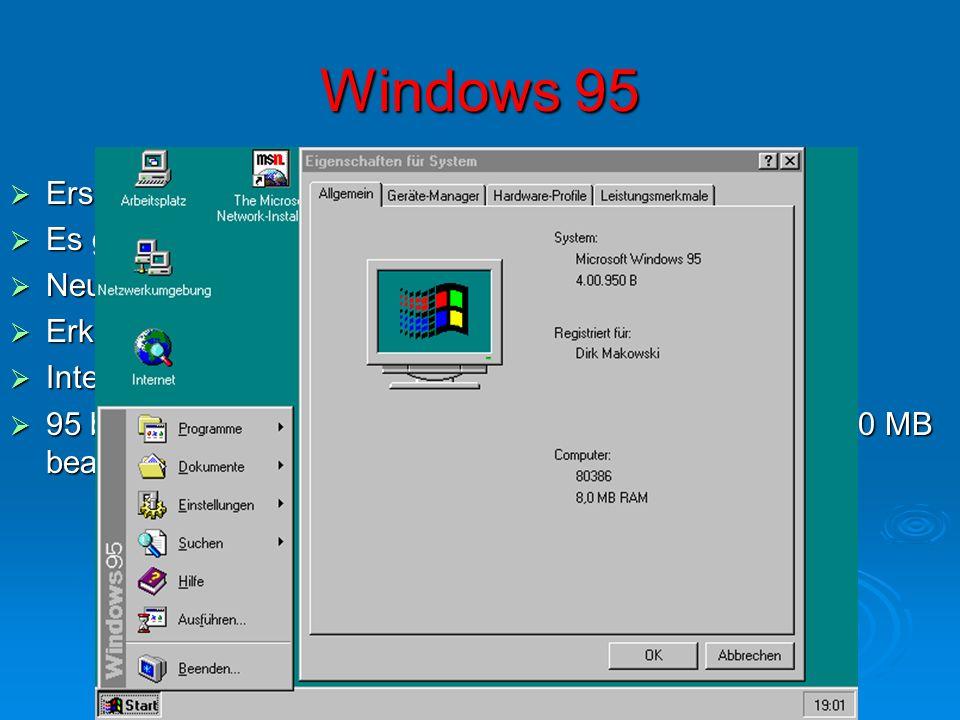 Windows 95 Erscheinungsdatum: 1995