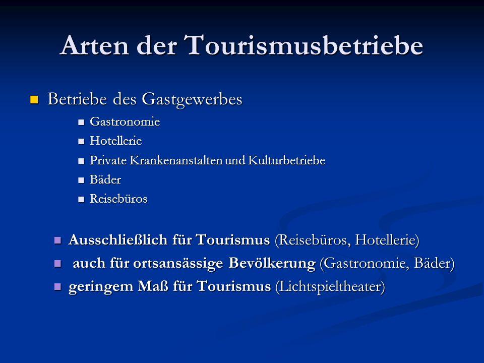 Arten der Tourismusbetriebe