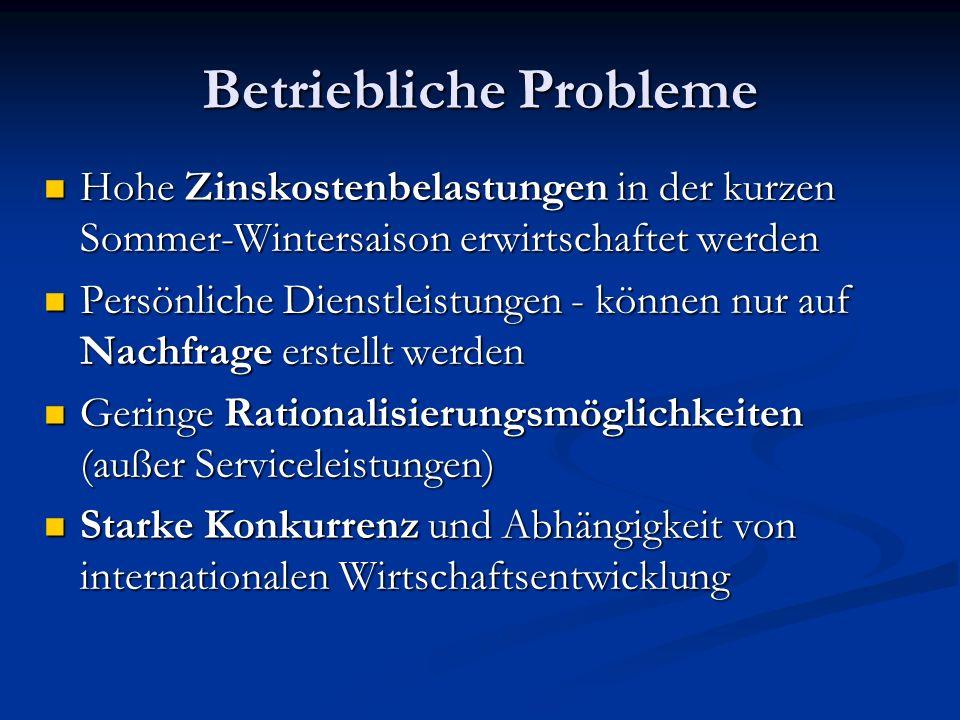 Betriebliche Probleme