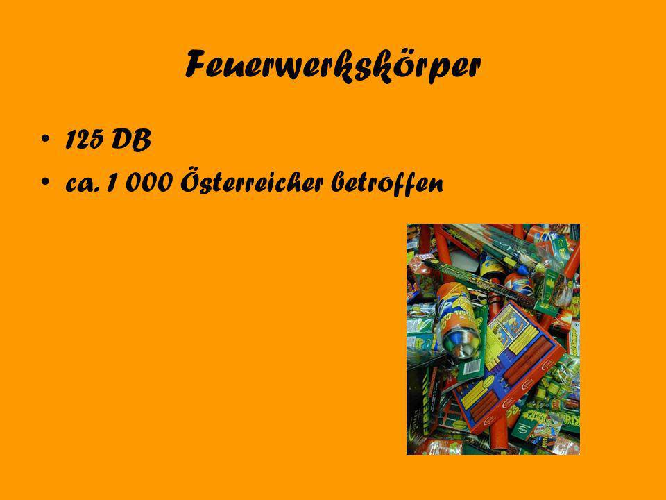 Feuerwerkskörper 125 DB ca. 1 000 Österreicher betroffen
