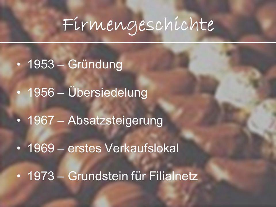 Firmengeschichte 1953 – Gründung 1956 – Übersiedelung