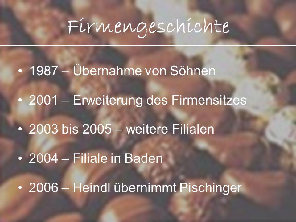 Firmengeschichte 1987 – Übernahme von Söhnen