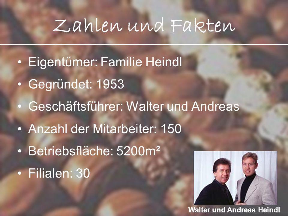 Zahlen und Fakten Eigentümer: Familie Heindl Gegründet: 1953
