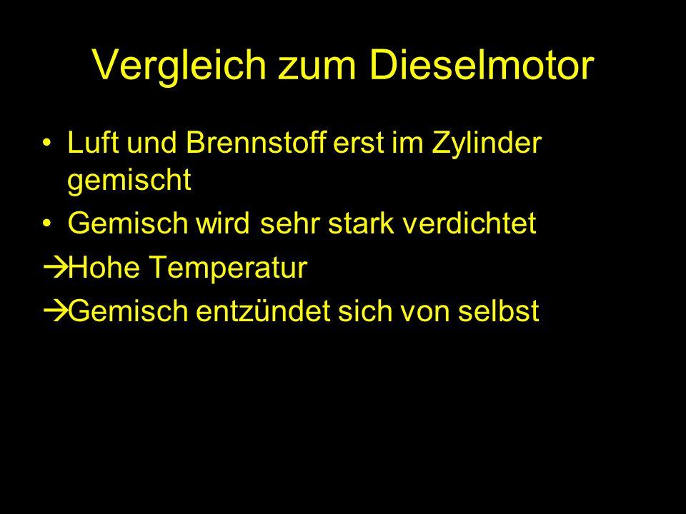 Vergleich zum Dieselmotor