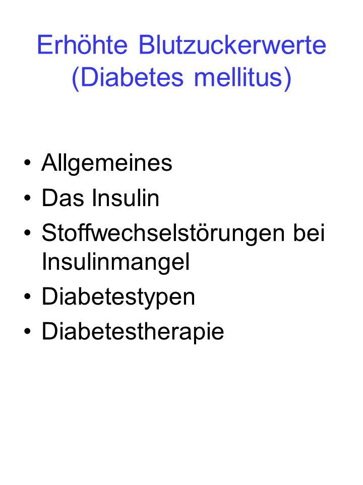 Erhöhte Blutzuckerwerte (Diabetes mellitus)