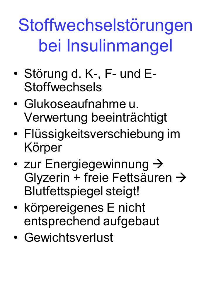 Stoffwechselstörungen bei Insulinmangel