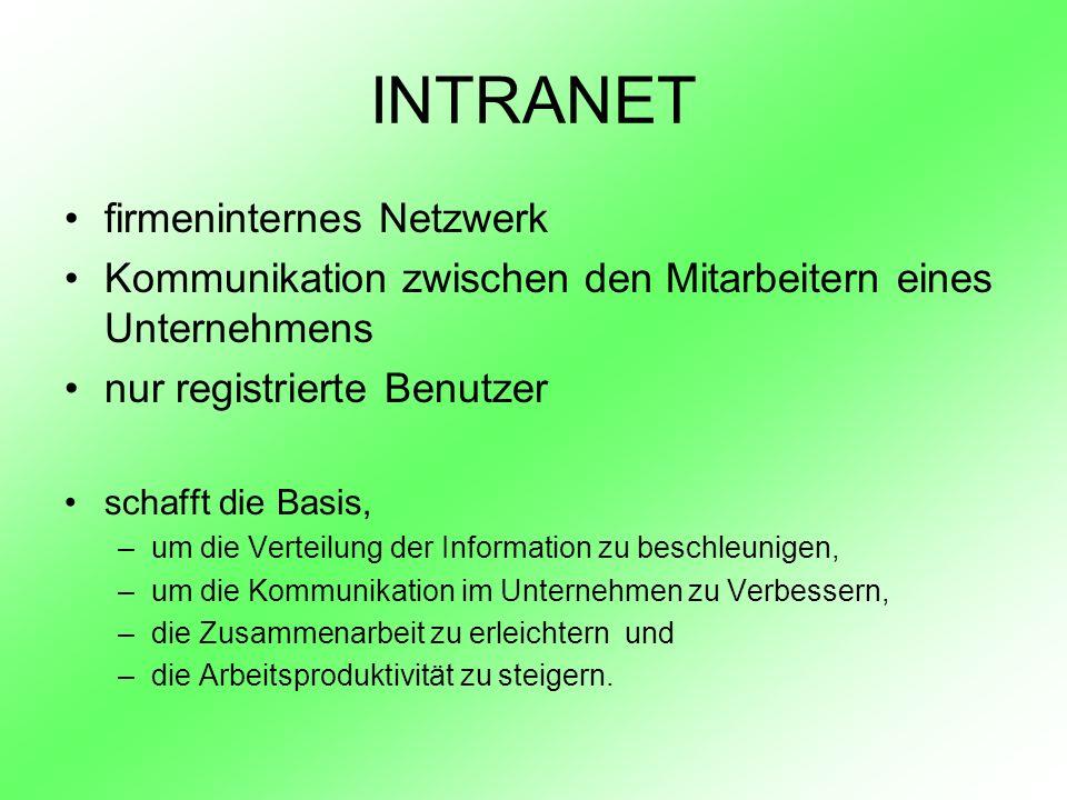 INTRANET firmeninternes Netzwerk