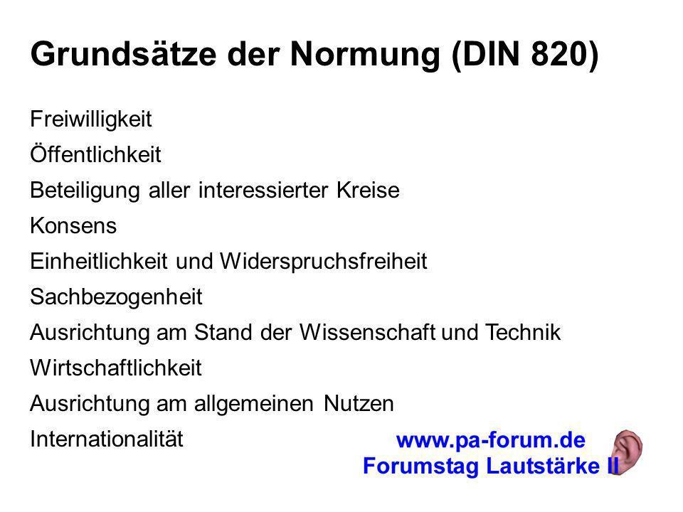 Grundsätze der Normung (DIN 820)