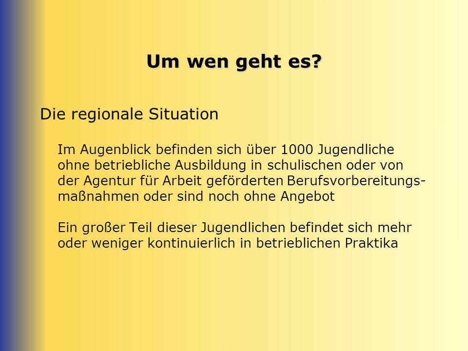 Um wen geht es Die regionale Situation