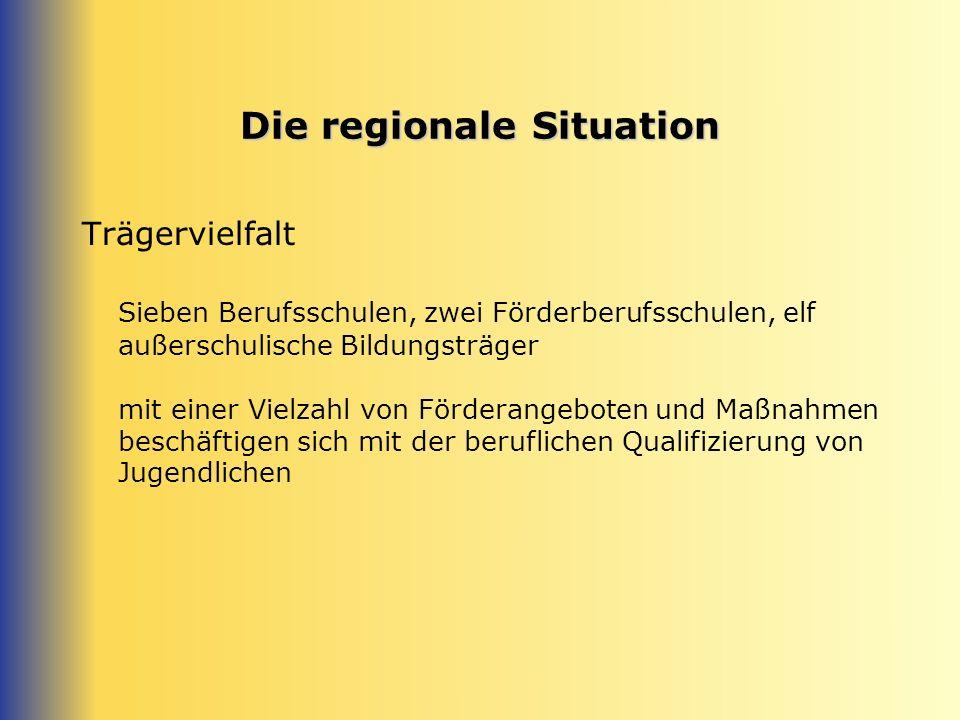 Die regionale Situation