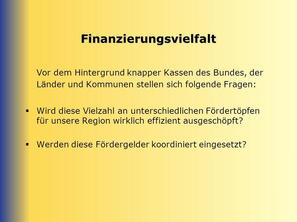 Finanzierungsvielfalt