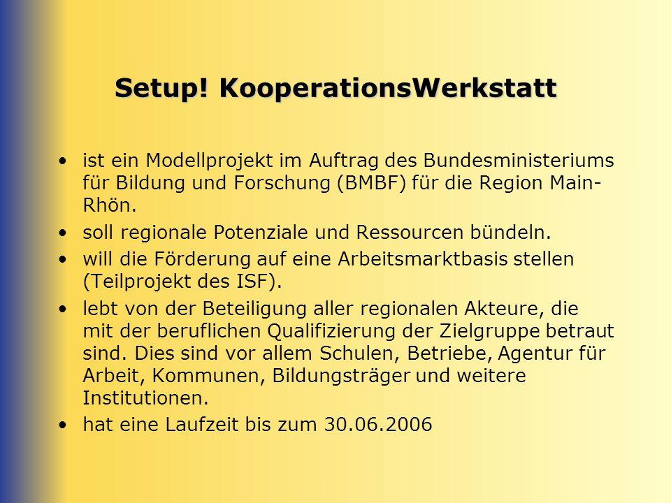 Setup! KooperationsWerkstatt