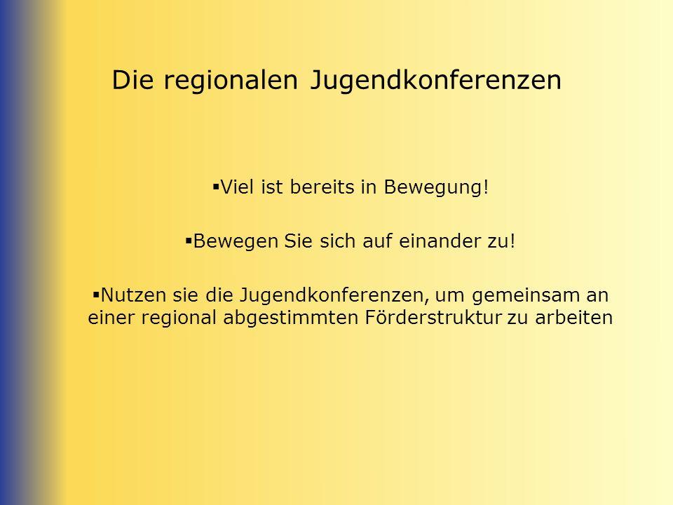 Die regionalen Jugendkonferenzen