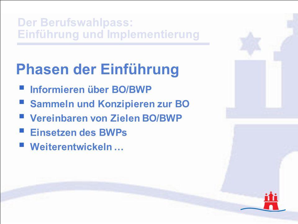 Phasen der EinführungInformieren über BO/BWP. Sammeln und Konzipieren zur BO. Vereinbaren von Zielen BO/BWP.