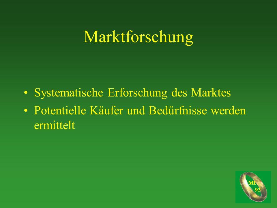 Marktforschung Systematische Erforschung des Marktes