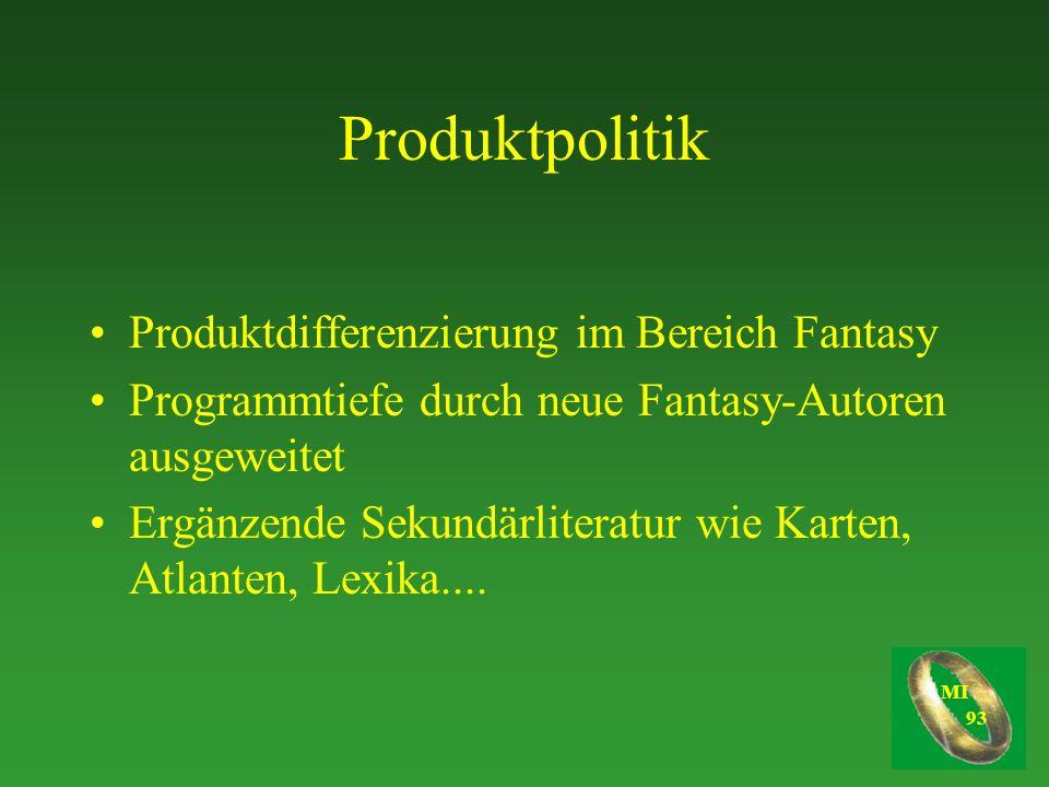 Produktpolitik Produktdifferenzierung im Bereich Fantasy