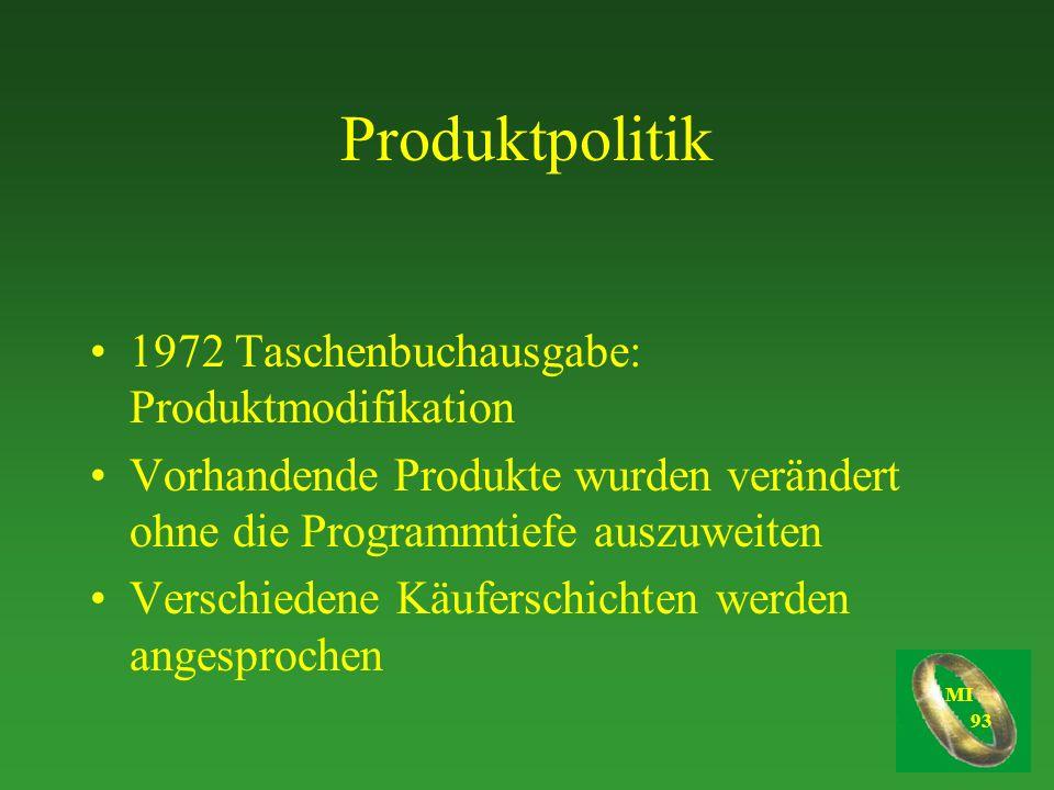 Produktpolitik 1972 Taschenbuchausgabe: Produktmodifikation