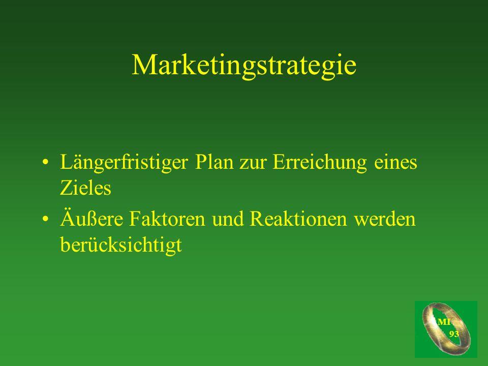 Marketingstrategie Längerfristiger Plan zur Erreichung eines Zieles
