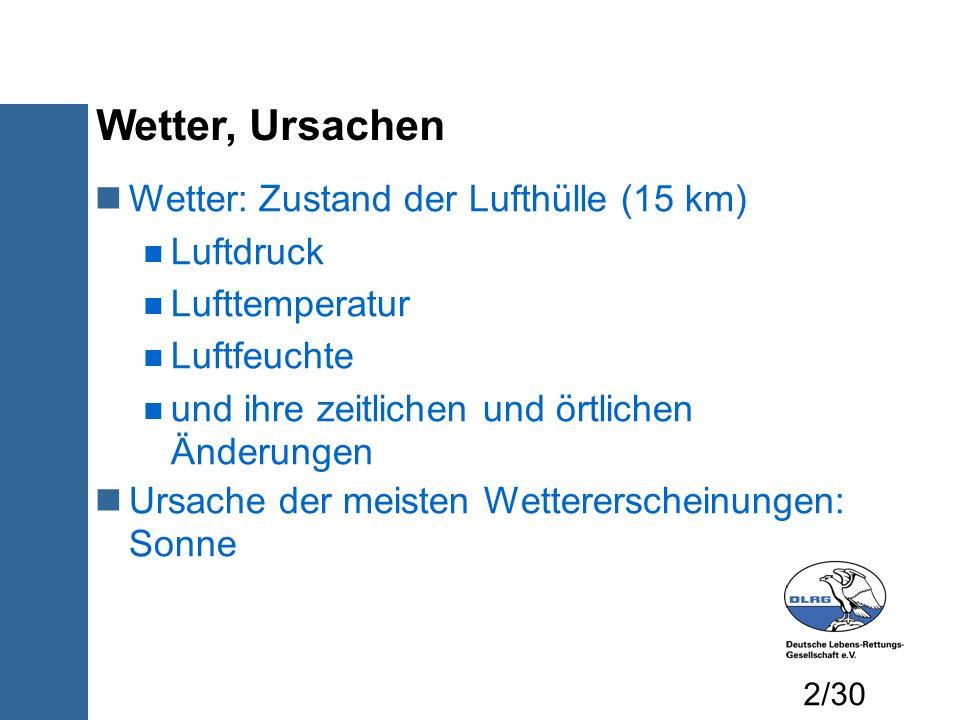 Wetter, Ursachen Wetter: Zustand der Lufthülle (15 km) Luftdruck