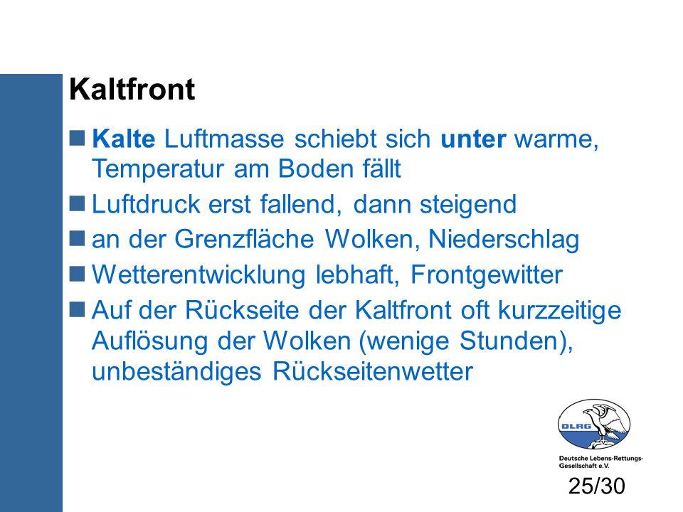 Kaltfront Kalte Luftmasse schiebt sich unter warme, Temperatur am Boden fällt. Luftdruck erst fallend, dann steigend.