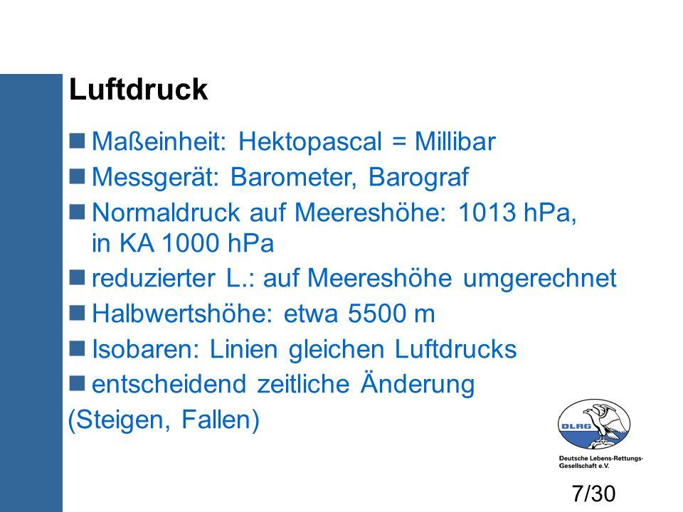 Luftdruck Maßeinheit: Hektopascal = Millibar