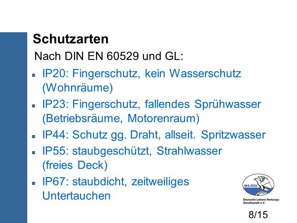 Schutzarten Nach DIN EN 60529 und GL: