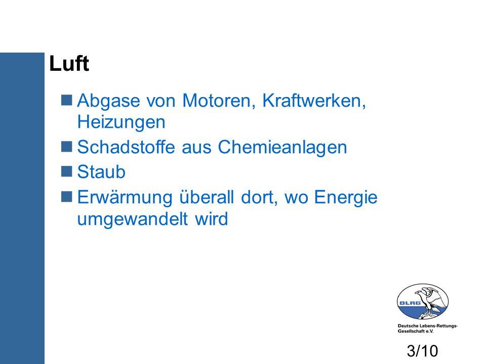 Luft Abgase von Motoren, Kraftwerken, Heizungen