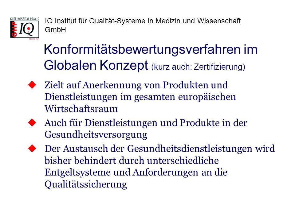 Konformitätsbewertungsverfahren im Globalen Konzept (kurz auch: Zertifizierung)