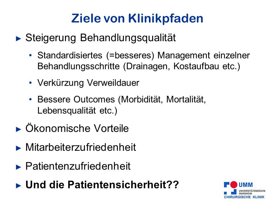 Ziele von Klinikpfaden