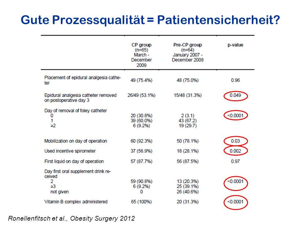 Gute Prozessqualität = Patientensicherheit