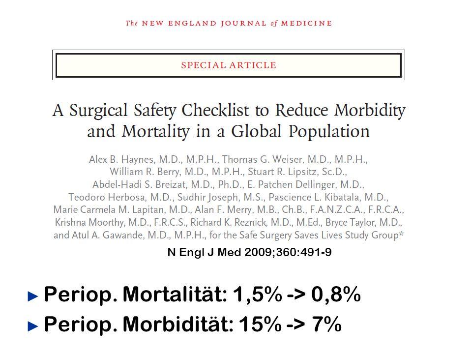 Periop. Mortalität: 1,5% -> 0,8% Periop. Morbidität: 15% -> 7%