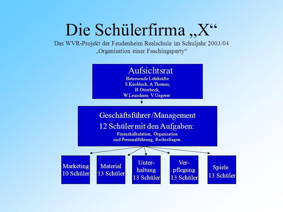 """Die Schülerfirma """"X Das WVR-Projekt der Feudenheim Realschule im Schuljahr 2003/04 """"Organisation einer Faschingsparty"""