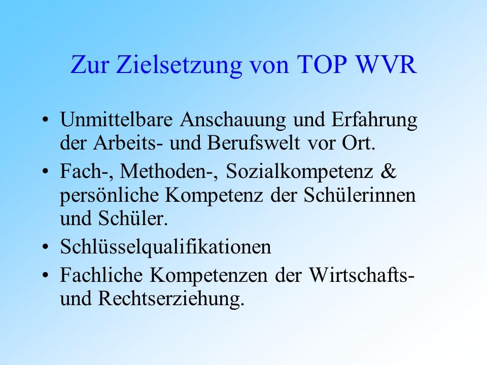 Zur Zielsetzung von TOP WVR