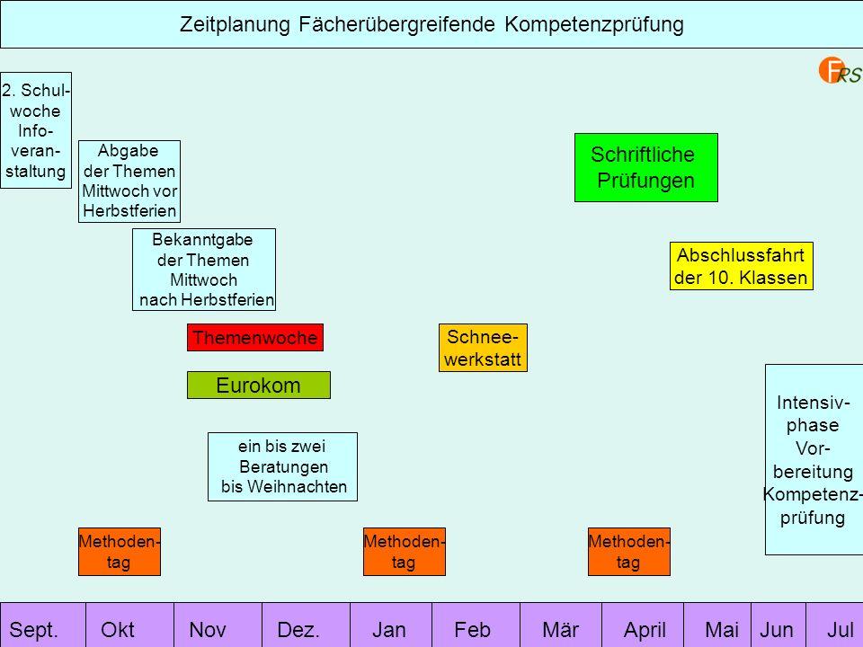 Zeitplanung Fächerübergreifende Kompetenzprüfung