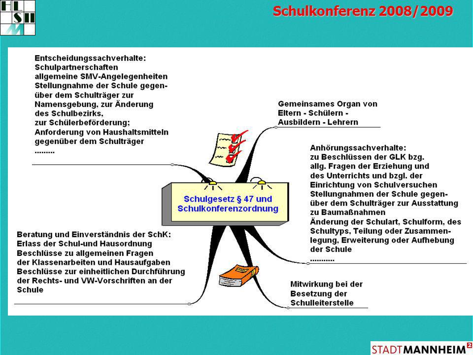 Schulkonferenz 2008/2009